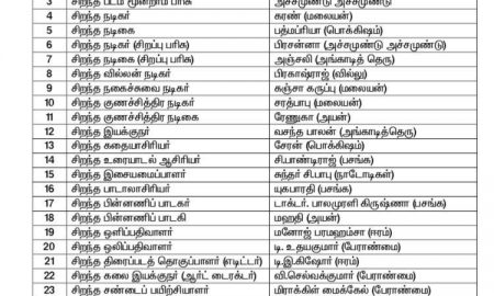 Tamil Nadu State Film Awards List From 2009 to 2014